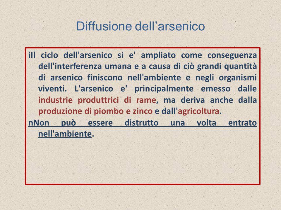 Diffusione dell'arsenico