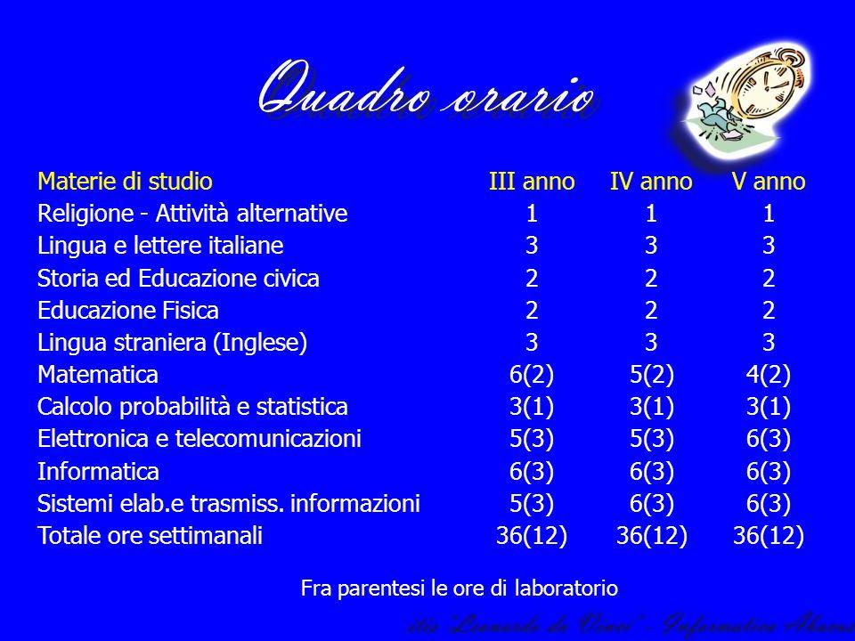 Religione - Attività alternative 1 Lingua e lettere italiane 3