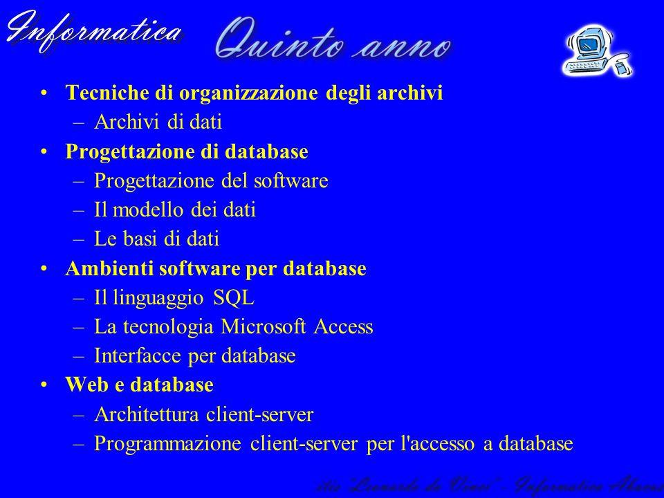Tecniche di organizzazione degli archivi