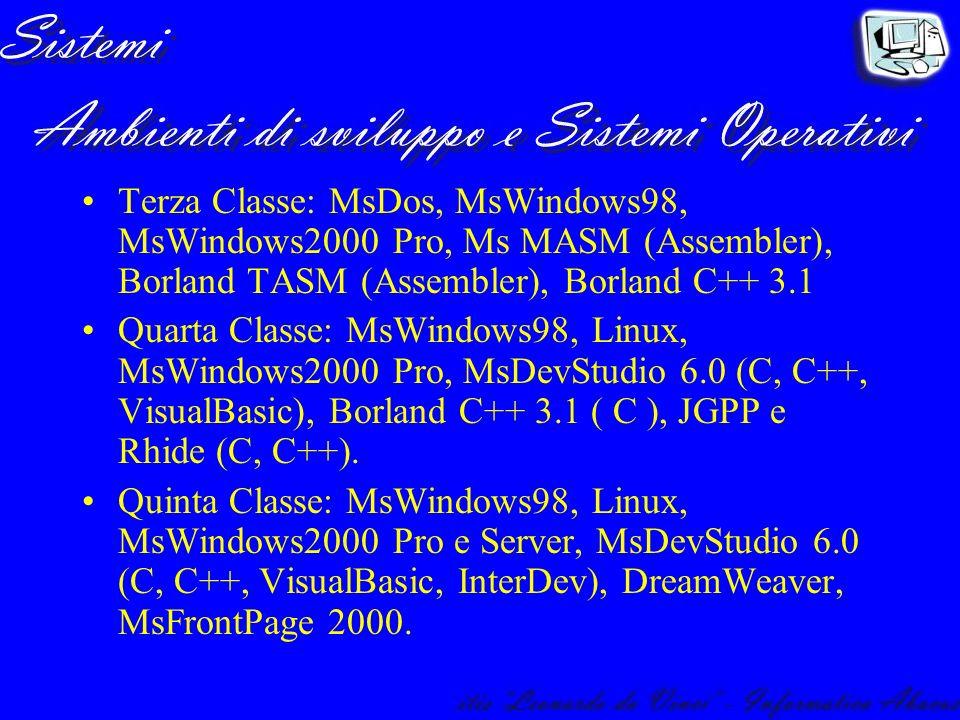 Terza Classe: MsDos, MsWindows98, MsWindows2000 Pro, Ms MASM (Assembler), Borland TASM (Assembler), Borland C++ 3.1