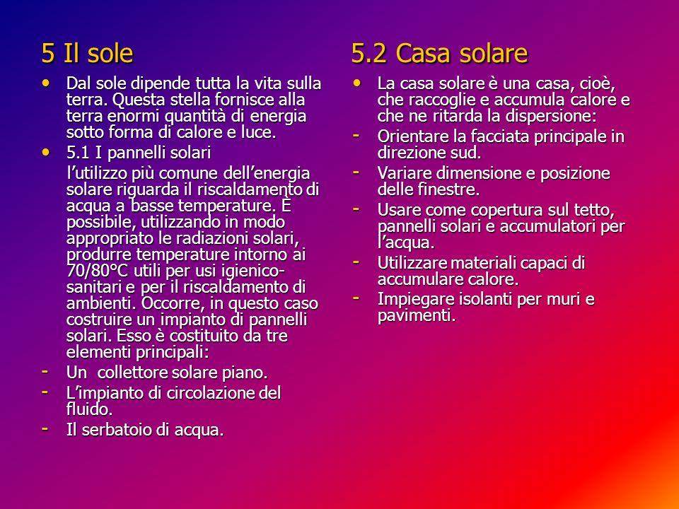 5 Il sole 5.2 Casa solare