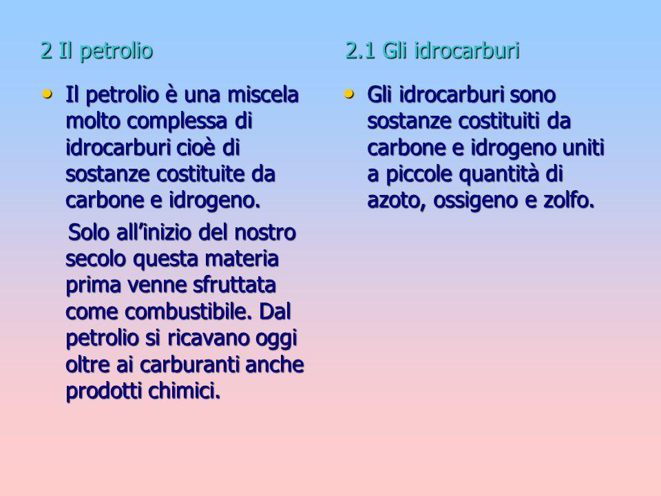 2 Il petrolio 2.1 Gli idrocarburi