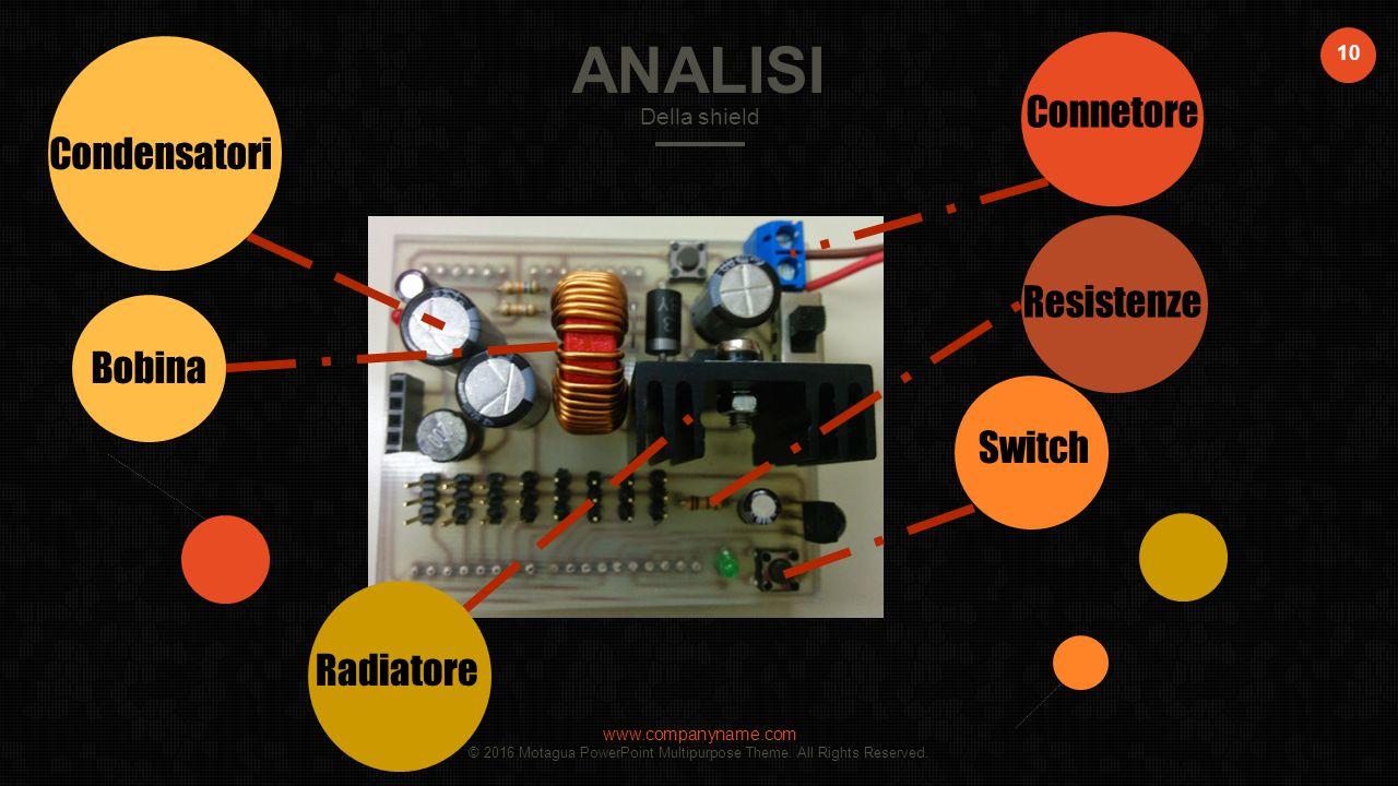 ANALISI Connetore Condensatori Resistenze Bobina Switch Radiatore