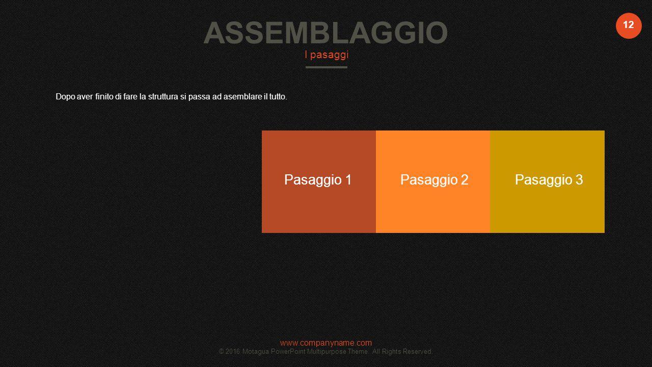 ASSEMBLAGGIO Pasaggio 1 Pasaggio 2 Pasaggio 3 I pasaggi