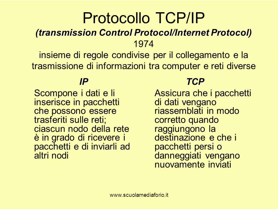 Protocollo TCP/IP (transmission Control Protocol/Internet Protocol) 1974 insieme di regole condivise per il collegamento e la trasmissione di informazioni tra computer e reti diverse