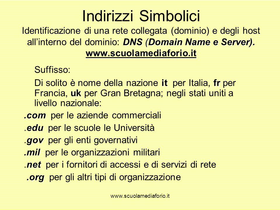 Indirizzi Simbolici Identificazione di una rete collegata (dominio) e degli host all'interno del dominio: DNS (Domain Name e Server). www.scuolamediaforio.it
