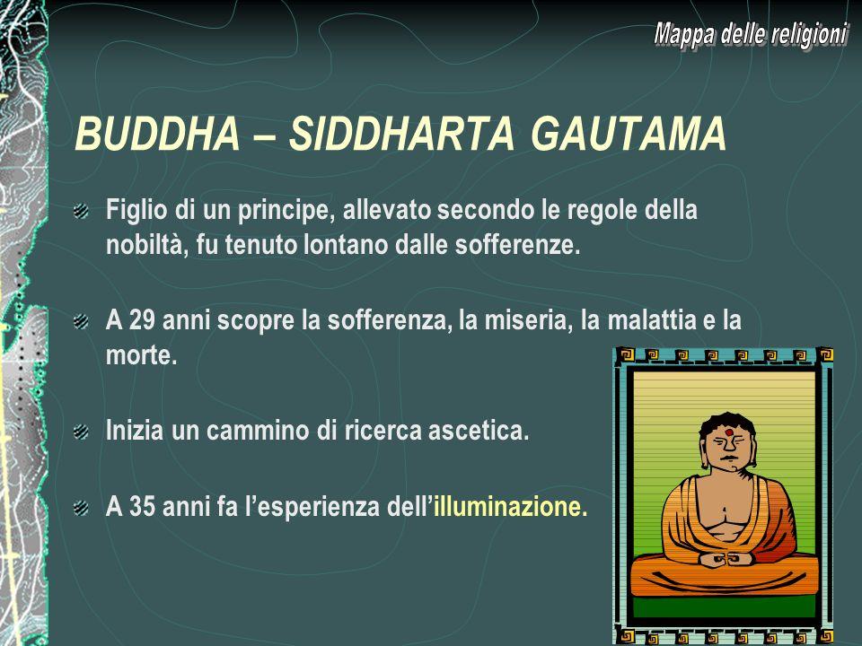 BUDDHA – SIDDHARTA GAUTAMA