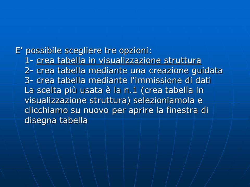 E possibile scegliere tre opzioni: 1- crea tabella in visualizzazione struttura 2- crea tabella mediante una creazione guidata 3- crea tabella mediante l immissione di dati La scelta più usata è la n.1 (crea tabella in visualizzazione struttura) selezioniamola e clicchiamo su nuovo per aprire la finestra di disegna tabella