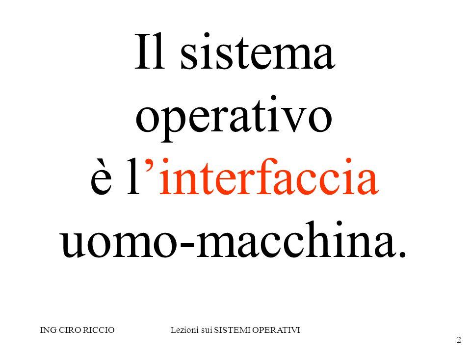 Il sistema operativo è l'interfaccia uomo-macchina.