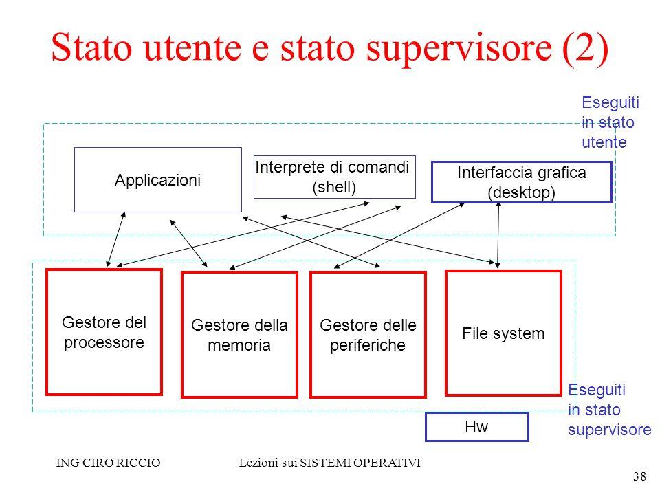 Stato utente e stato supervisore (2)
