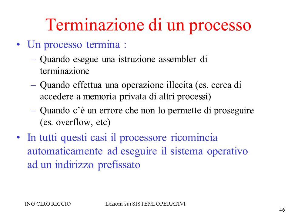Terminazione di un processo