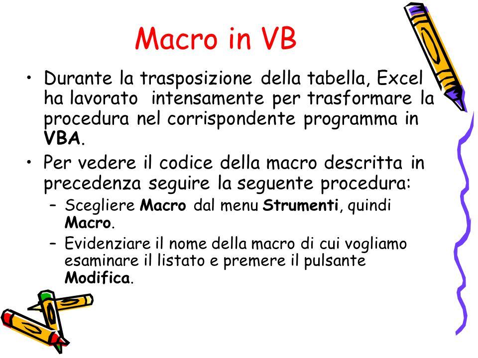Macro in VB Durante la trasposizione della tabella, Excel ha lavorato intensamente per trasformare la procedura nel corrispondente programma in VBA.