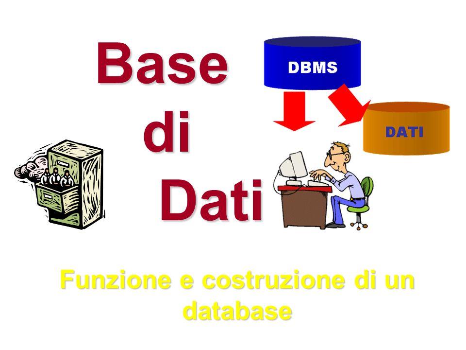 Funzione e costruzione di un database