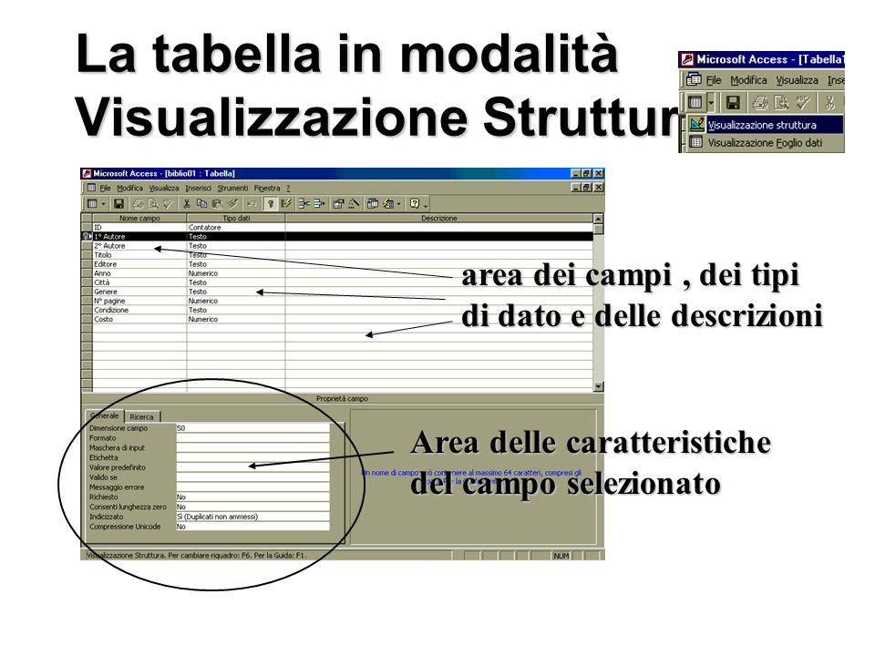 La tabella in modalità Visualizzazione Struttura