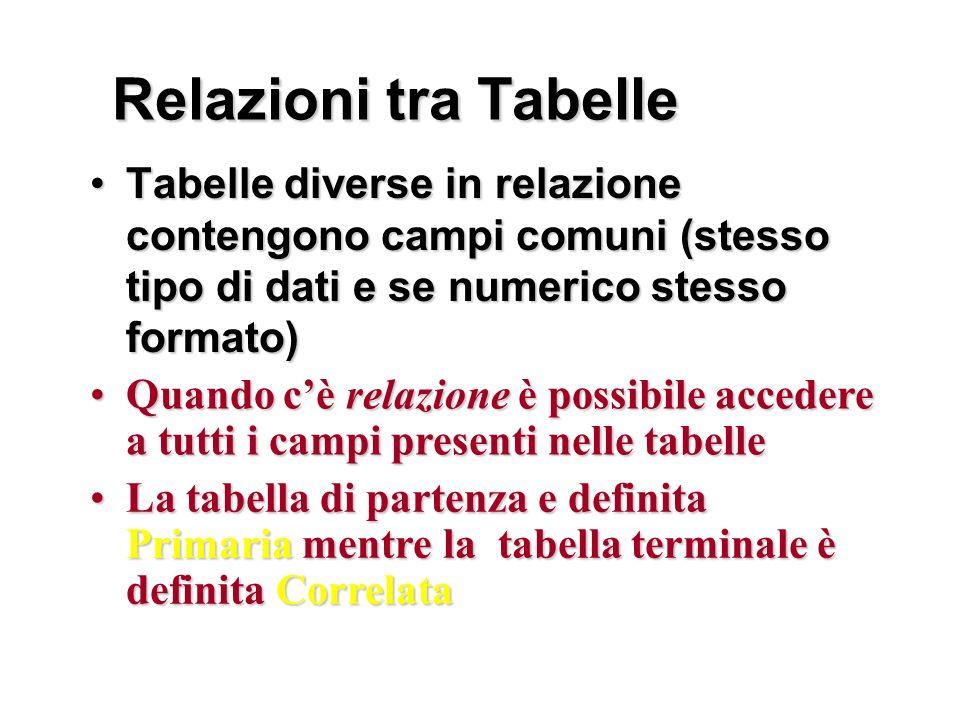 Relazioni tra Tabelle Tabelle diverse in relazione contengono campi comuni (stesso tipo di dati e se numerico stesso formato)