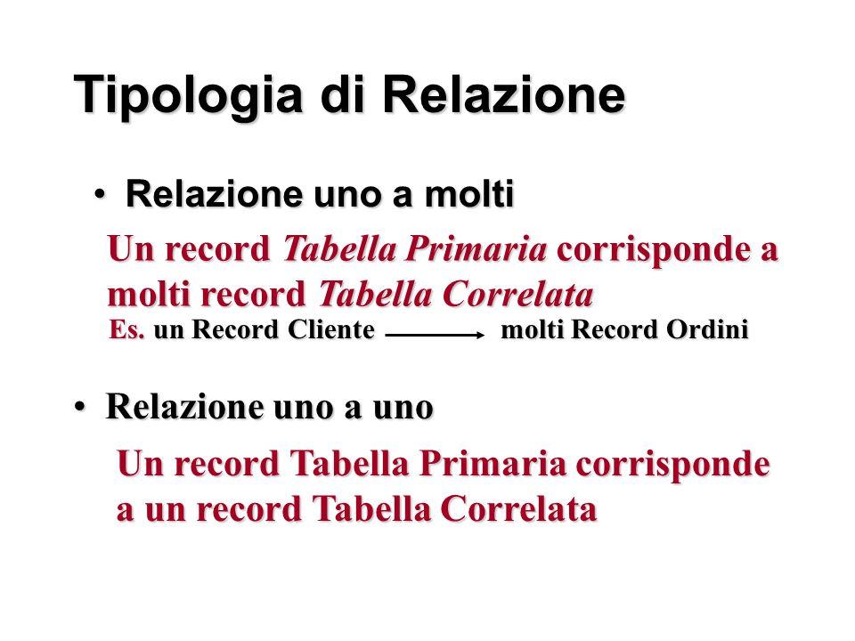 Tipologia di Relazione
