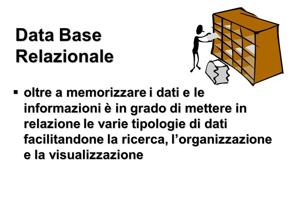 Data Base Relazionale