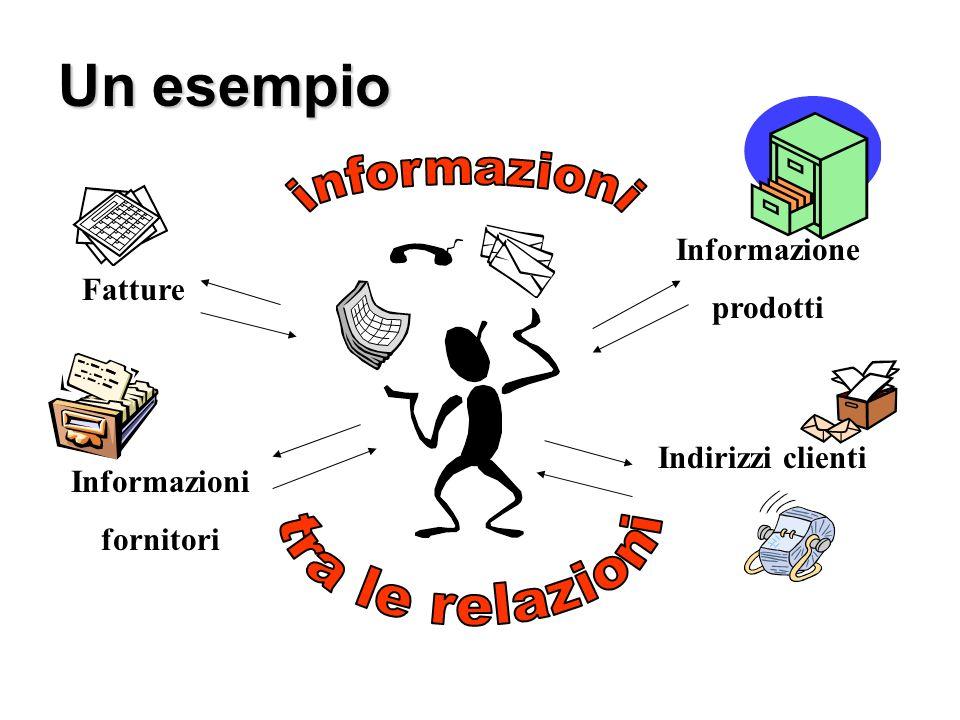Un esempio informazioni tra le relazioni Informazione prodotti Fatture