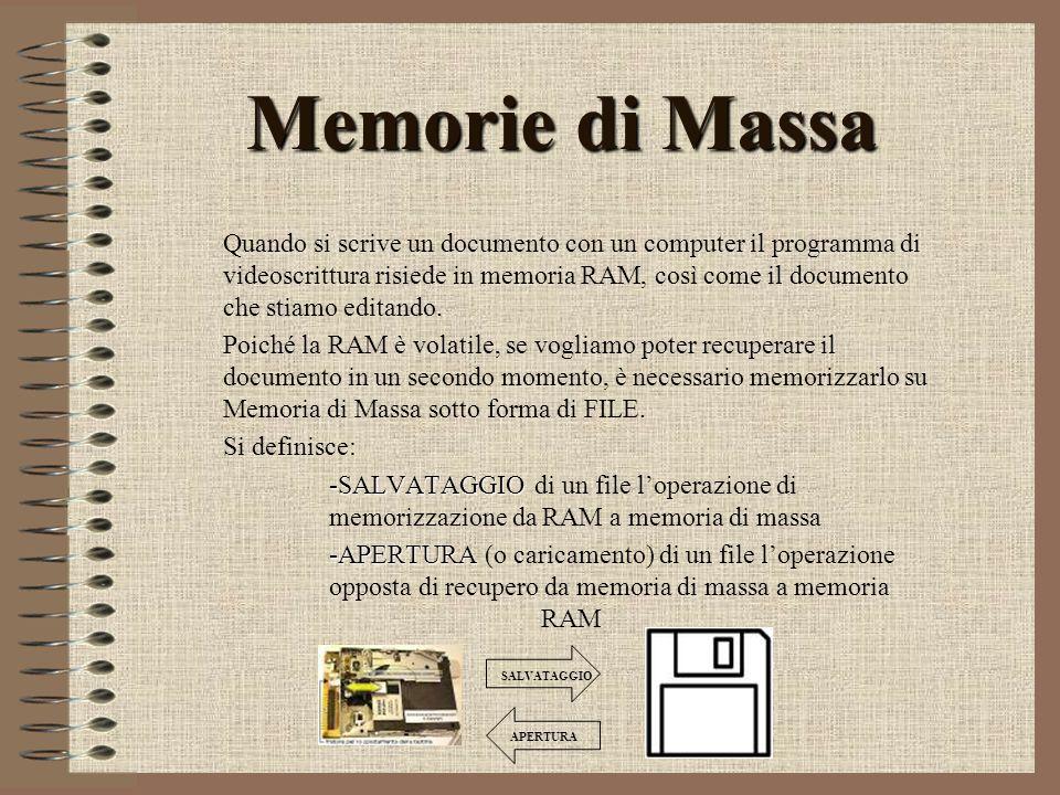 Memorie di Massa