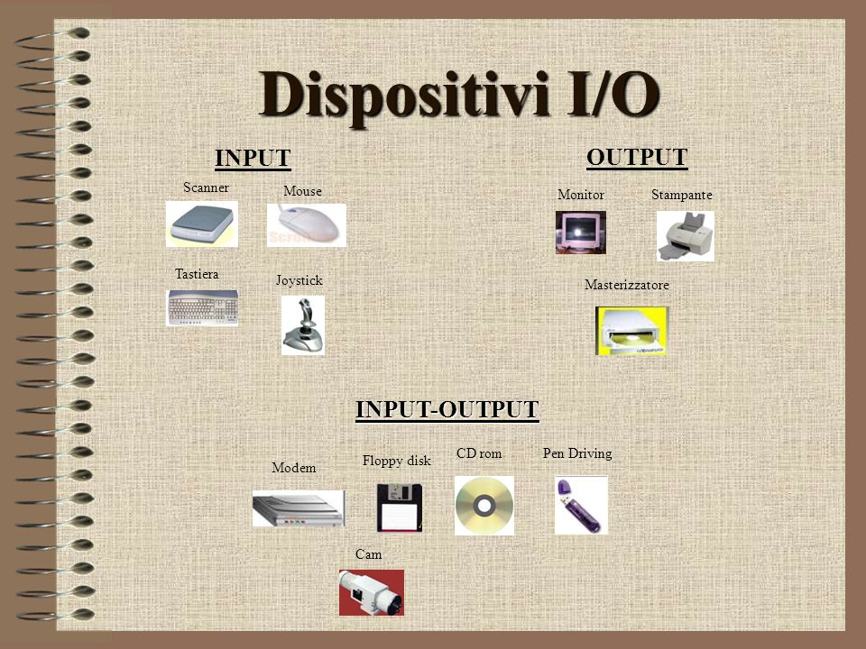 Dispositivi I/O INPUT OUTPUT INPUT-OUTPUT Scanner Mouse Monitor