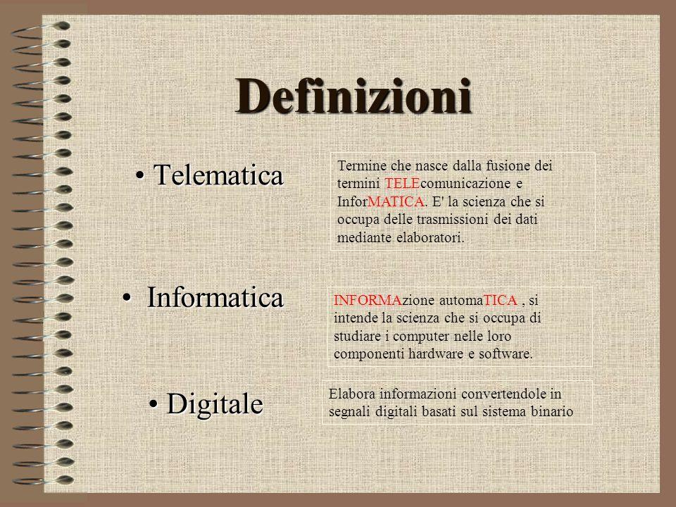 Definizioni Telematica Informatica Digitale