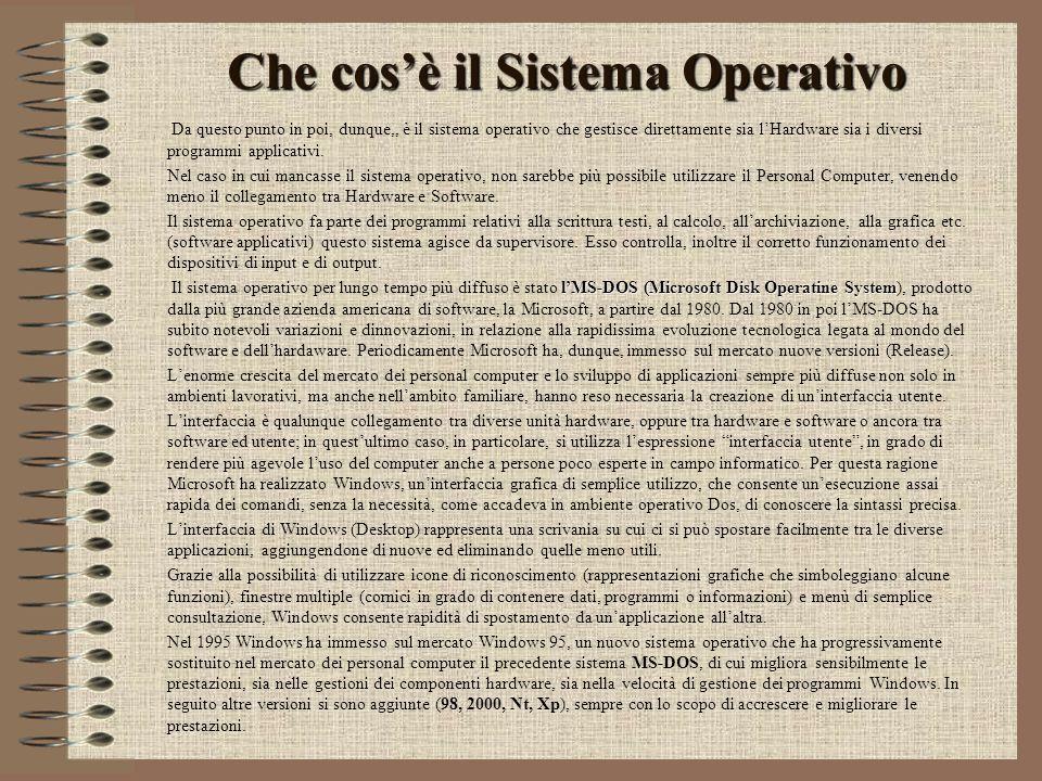 Che cos'è il Sistema Operativo