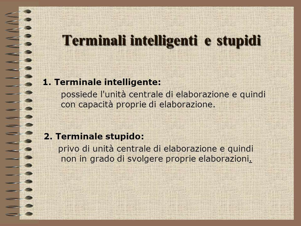 Terminali intelligenti e stupidi