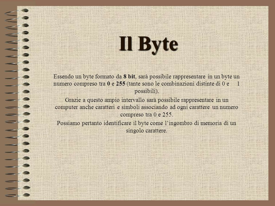 Il Byte