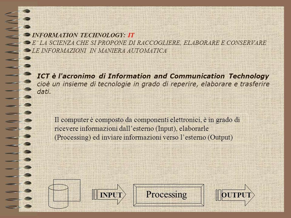INFORMATION TECHNOLOGY: IT E' LA SCIENZA CHE SI PROPONE DI RACCOGLIERE, ELABORARE E CONSERVARE LE INFORMAZIONI IN MANIERA AUTOMATICA