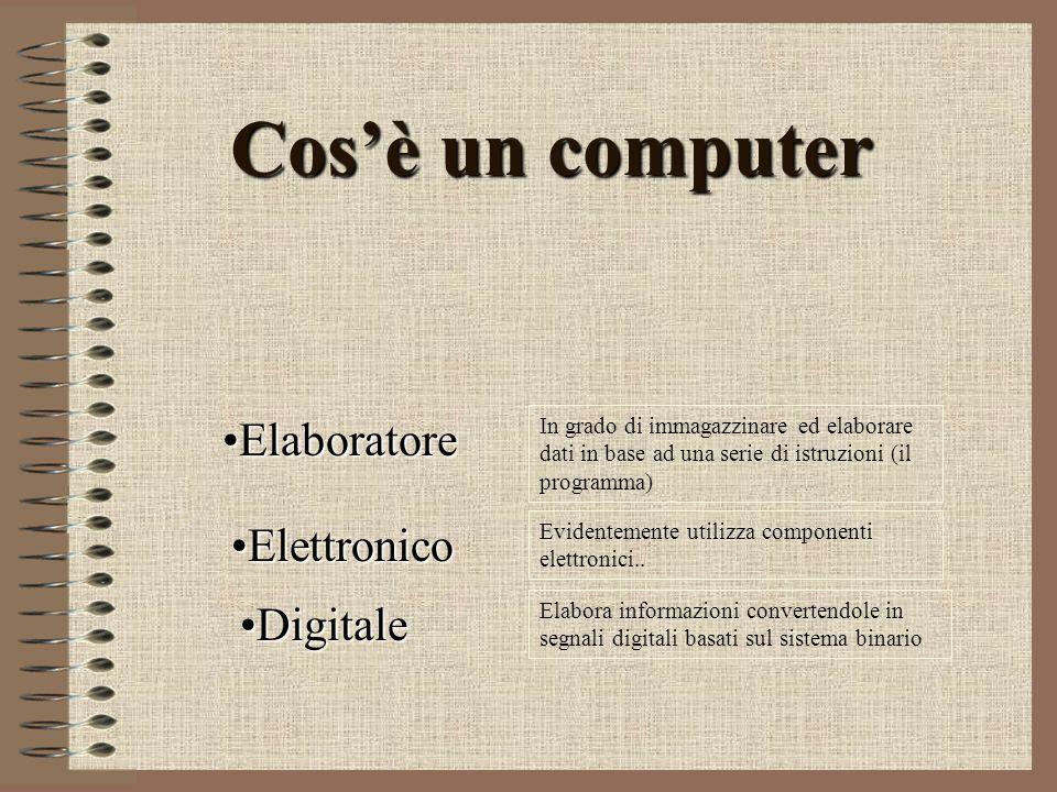 Cos'è un computer Elaboratore Elettronico Digitale