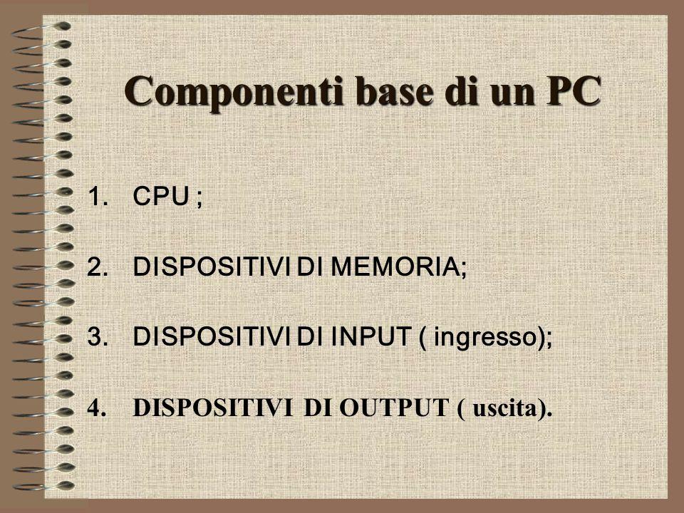 Componenti base di un PC