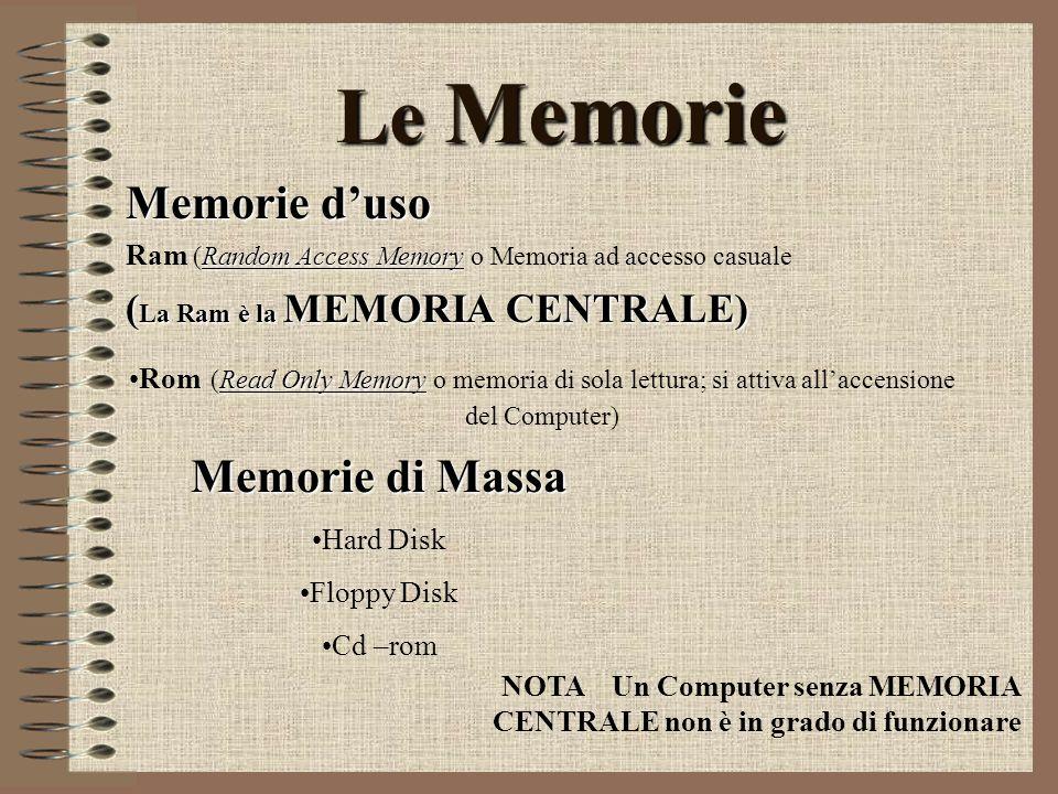 Le Memorie Memorie d'uso Memorie di Massa