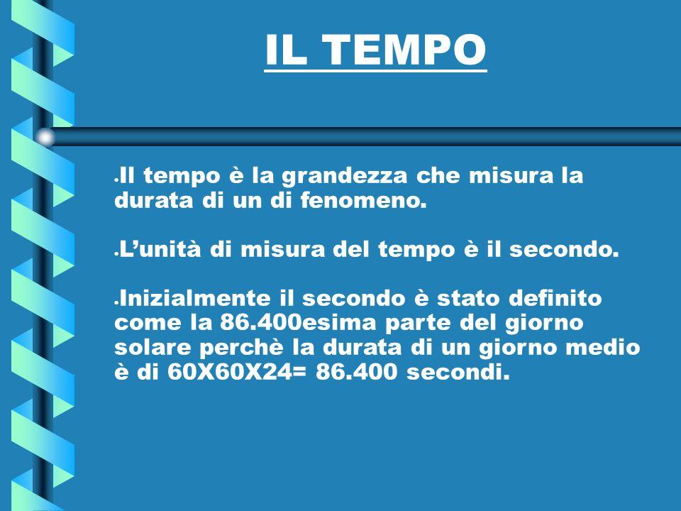 IL TEMPO Il tempo è la grandezza che misura la durata di un di fenomeno. L'unità di misura del tempo è il secondo.
