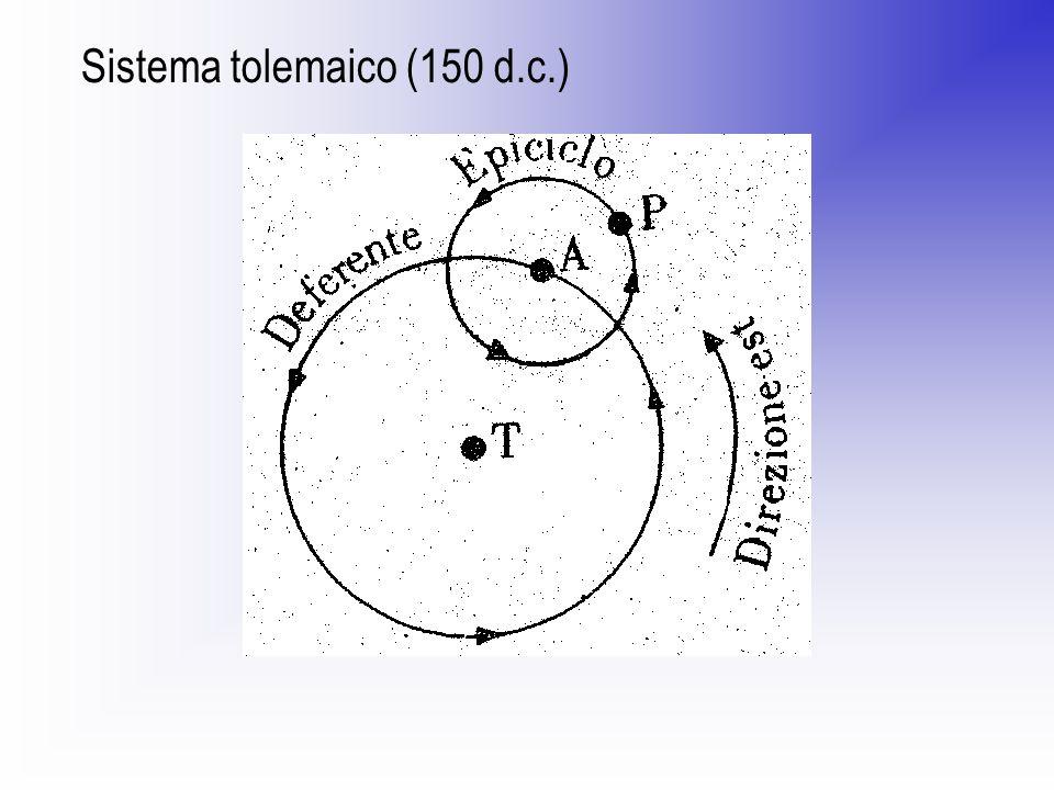 Sistema tolemaico (150 d.c.)