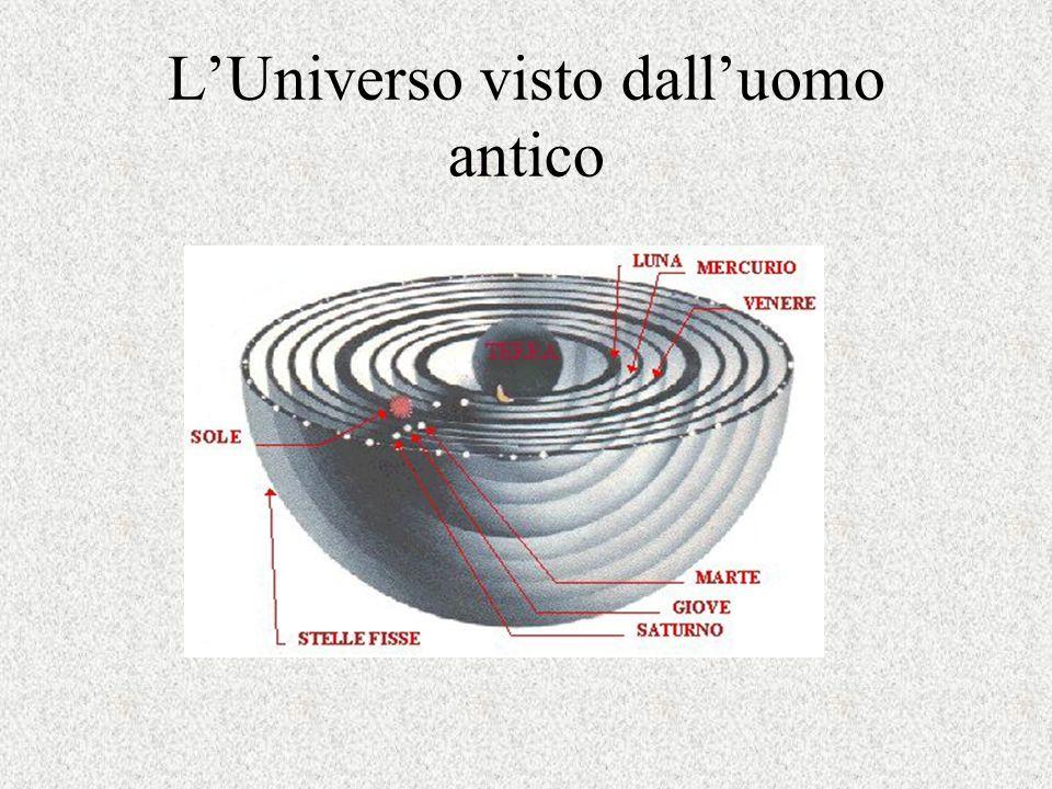 L'Universo visto dall'uomo antico