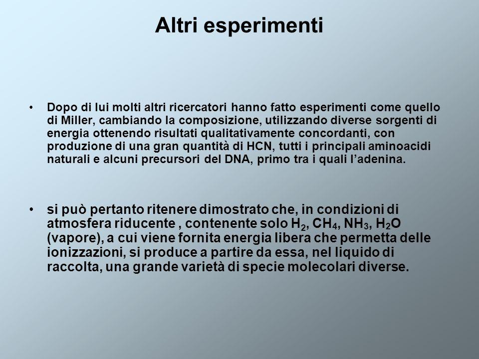 Altri esperimenti