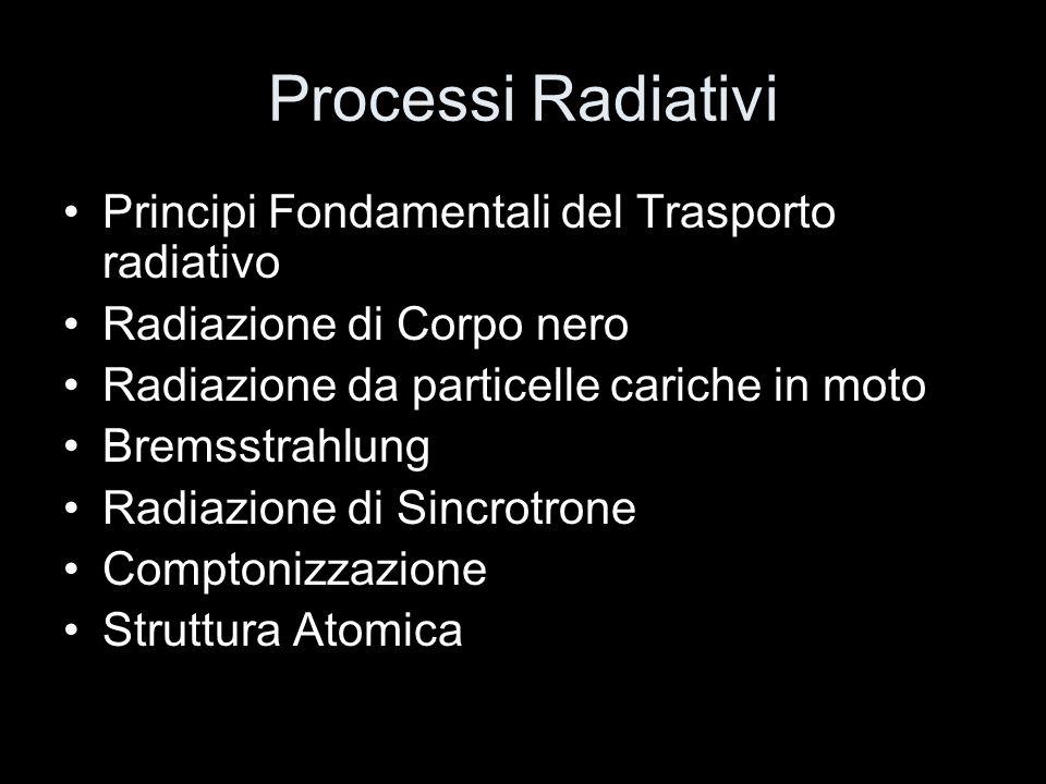 Processi Radiativi Principi Fondamentali del Trasporto radiativo