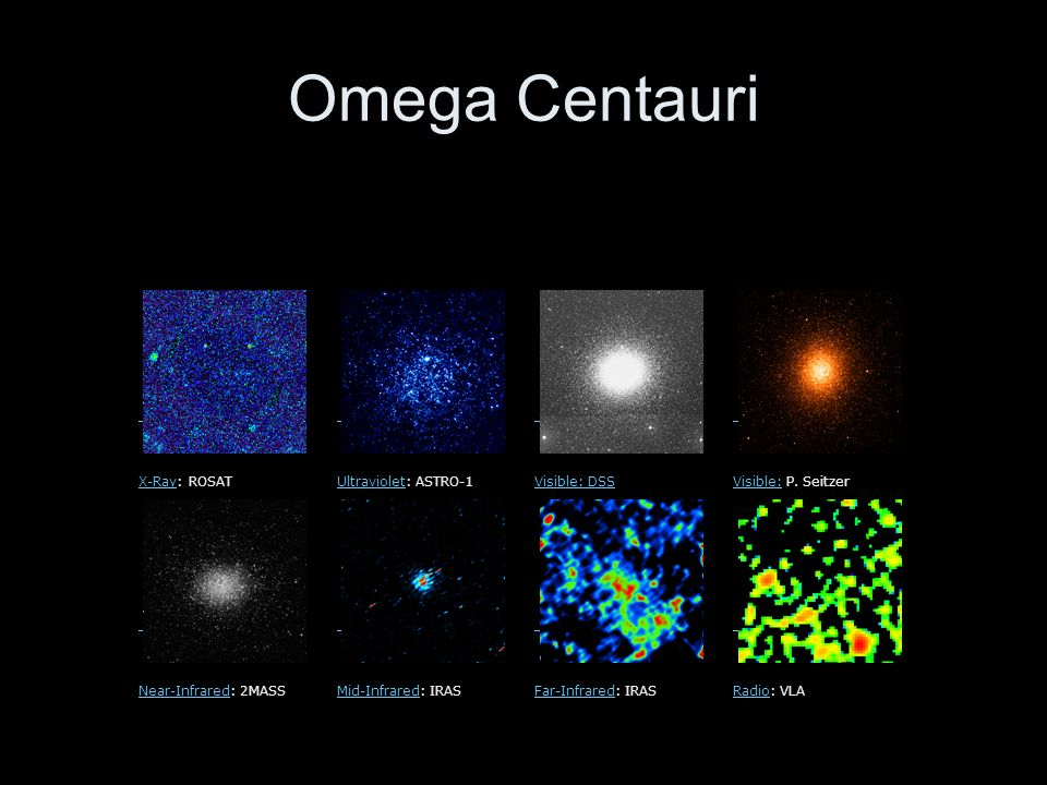 Omega Centauri X-Ray: ROSAT Ultraviolet: ASTRO-1 Visible: DSS