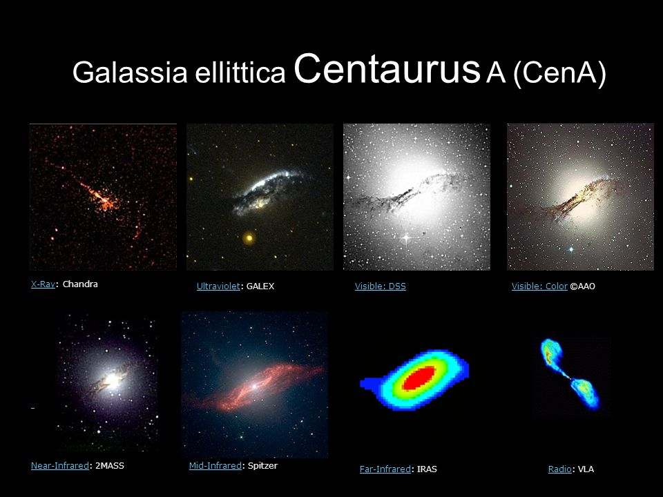 Galassia ellittica Centaurus A (CenA)