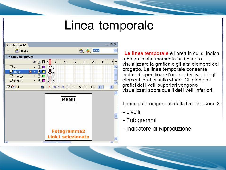 Linea temporale - Livelli - Fotogrammi - Indicatore di Riproduzione
