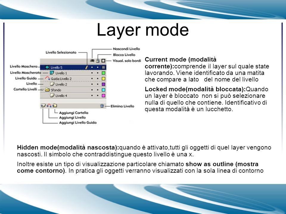 Layer mode