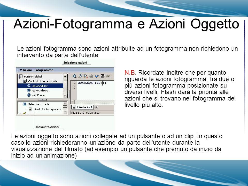 Azioni-Fotogramma e Azioni Oggetto