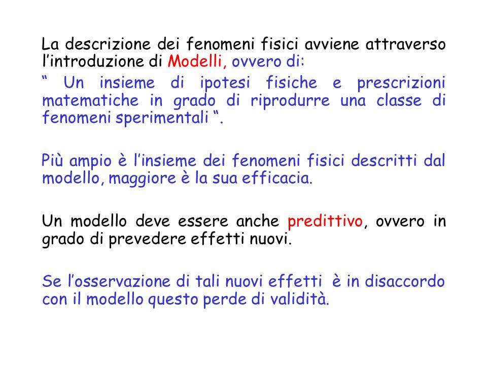 La descrizione dei fenomeni fisici avviene attraverso l'introduzione di Modelli, ovvero di: