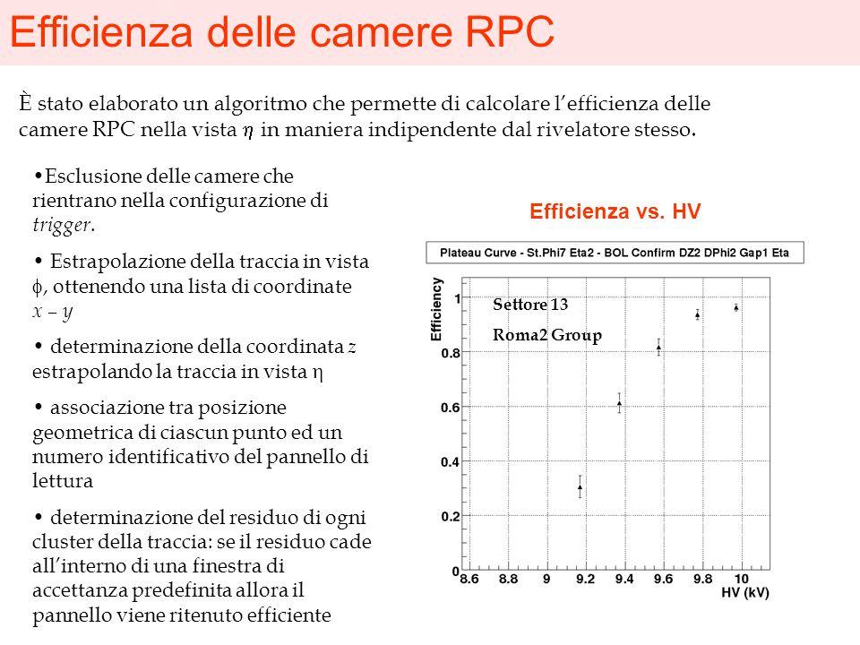 Efficienza delle camere RPC