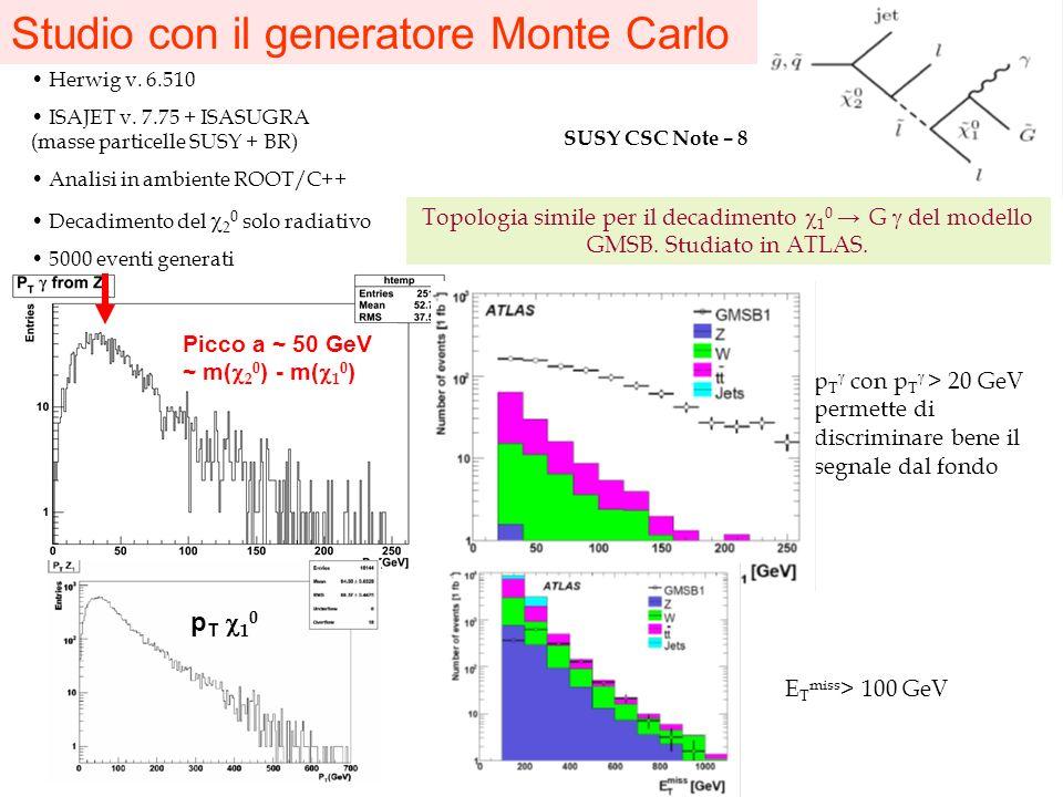Studio con il generatore Monte Carlo