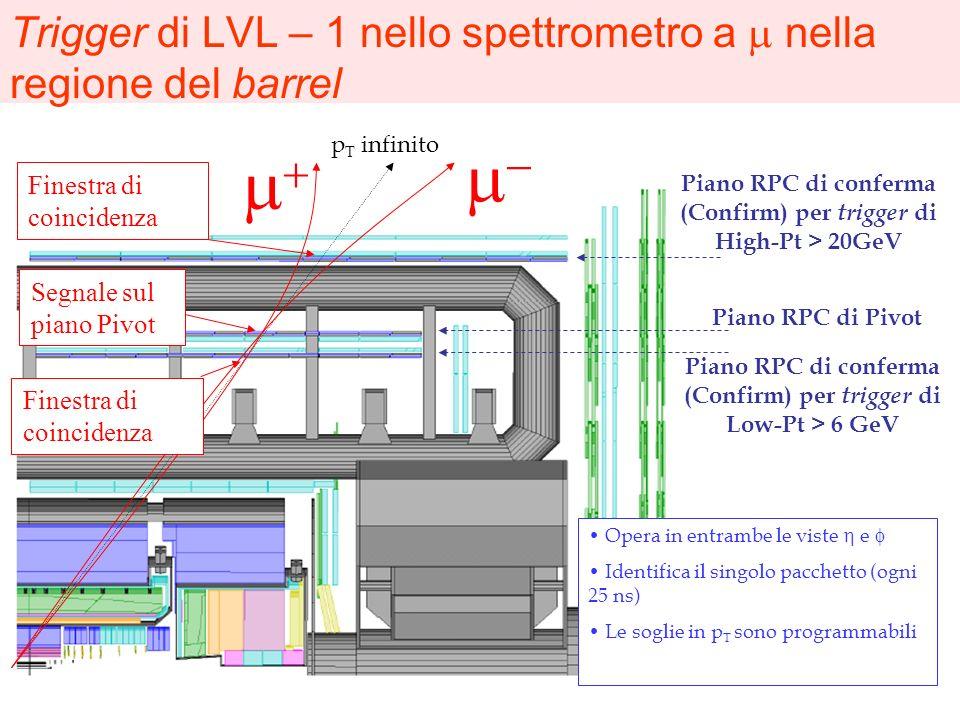Trigger di LVL – 1 nello spettrometro a m nella regione del barrel