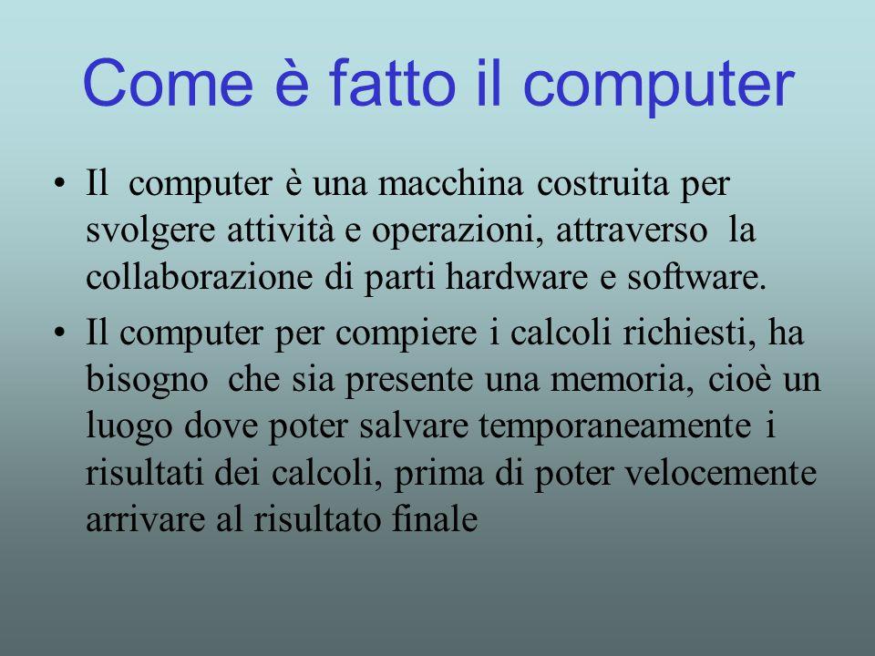 Come è fatto il computer