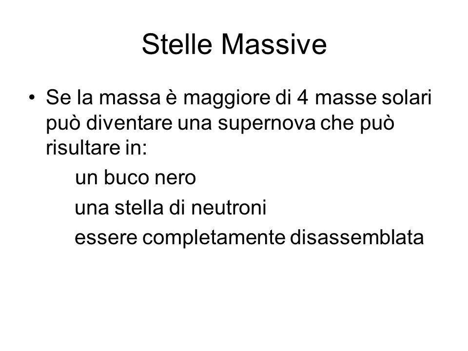 Stelle MassiveSe la massa è maggiore di 4 masse solari può diventare una supernova che può risultare in: