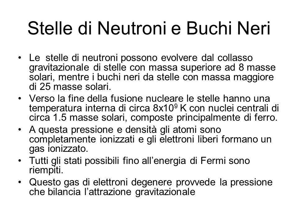 Stelle di Neutroni e Buchi Neri