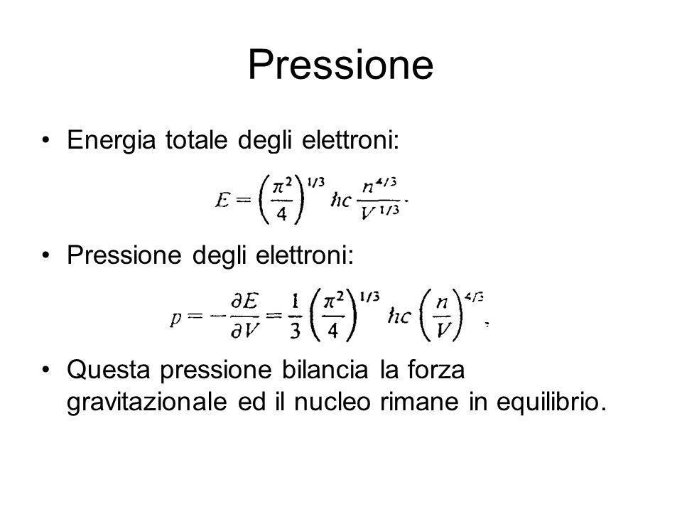 Pressione Energia totale degli elettroni: Pressione degli elettroni: